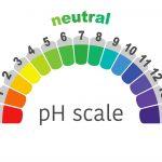 ph-scale