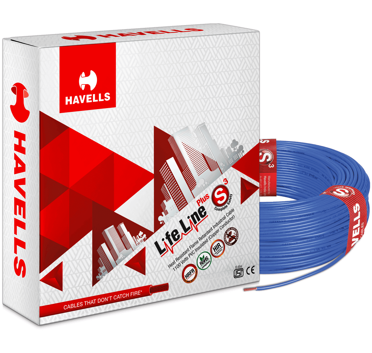 Awesome Types Of Wires For Every Household Need Havells India Blog Wiring 101 Capemaxxcnl